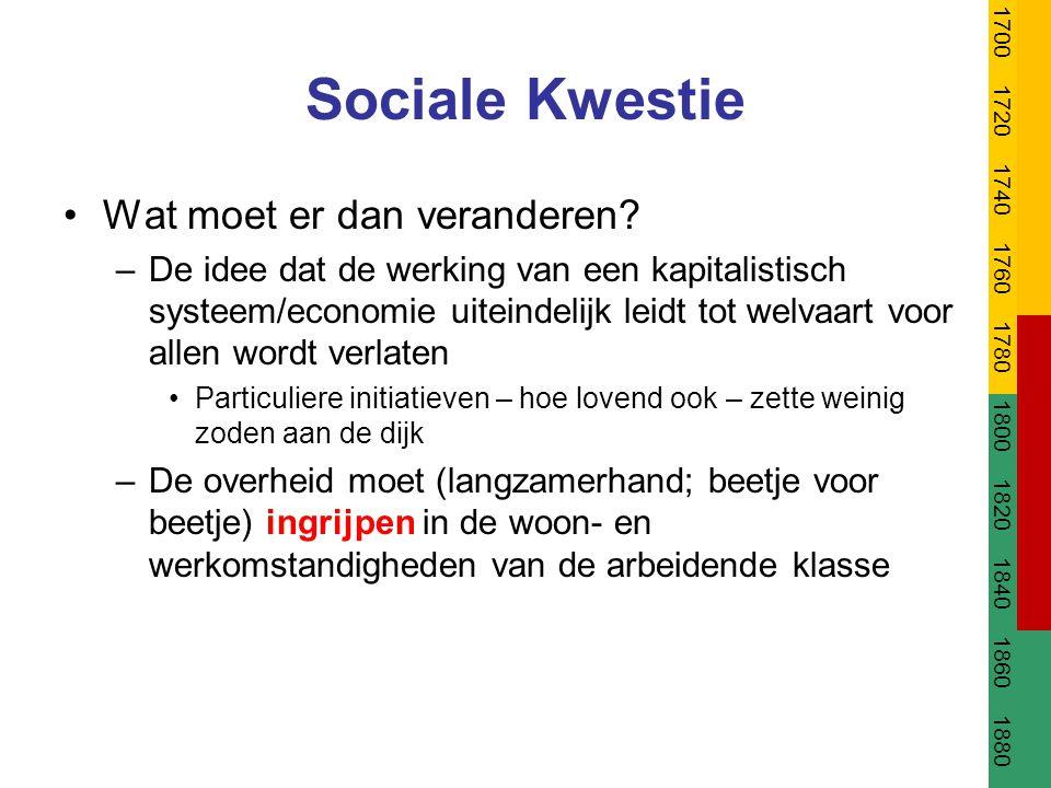 Sociale Kwestie Wat moet er dan veranderen? –De idee dat de werking van een kapitalistisch systeem/economie uiteindelijk leidt tot welvaart voor allen