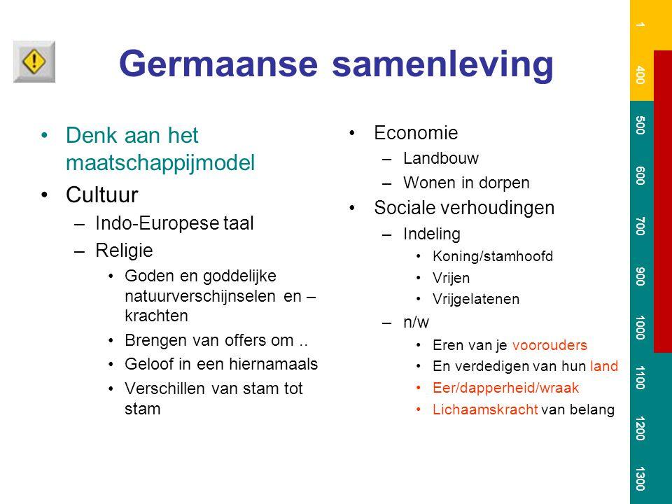 Germaanse samenleving Denk aan het maatschappijmodel Cultuur –Indo-Europese taal –Religie Goden en goddelijke natuurverschijnselen en – krachten Breng