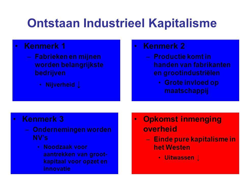 Ontstaan Industrieel Kapitalisme Kenmerk 1 –Fabrieken en mijnen worden belangrijkste bedrijven Nijverheid ↓ Kenmerk 2 –Productie komt in handen van fa