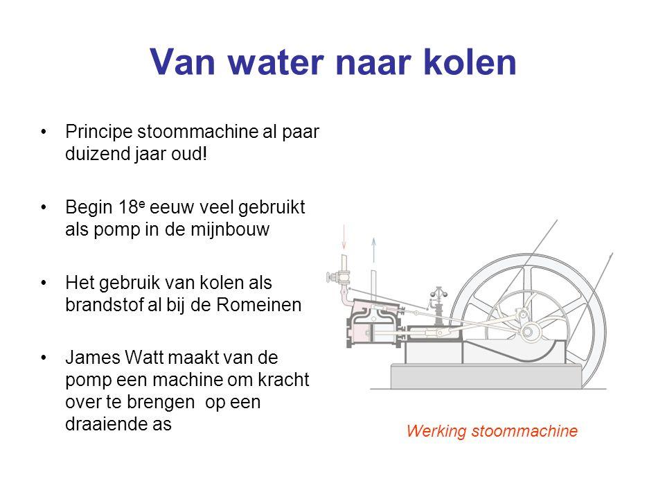 Van water naar kolen Principe stoommachine al paar duizend jaar oud! Begin 18 e eeuw veel gebruikt als pomp in de mijnbouw Het gebruik van kolen als b