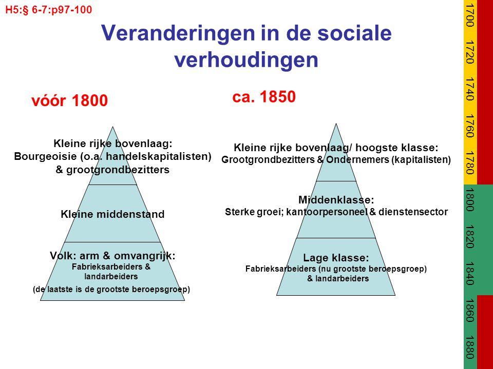 Veranderingen in de sociale verhoudingen Kleine rijke bovenlaag: Bourgeoisie (o.a. handelskapitalisten) & grootgrondbezitters Kleine middenstand Volk: