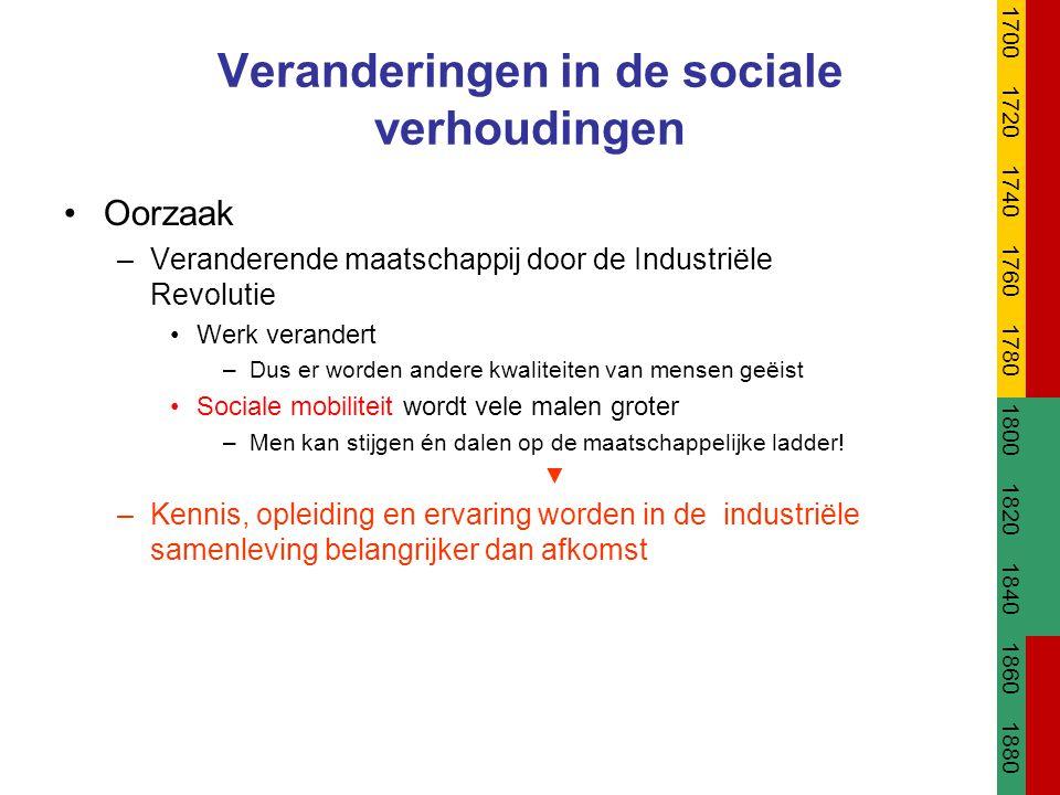 Veranderingen in de sociale verhoudingen Oorzaak –Veranderende maatschappij door de Industriële Revolutie Werk verandert –Dus er worden andere kwalite