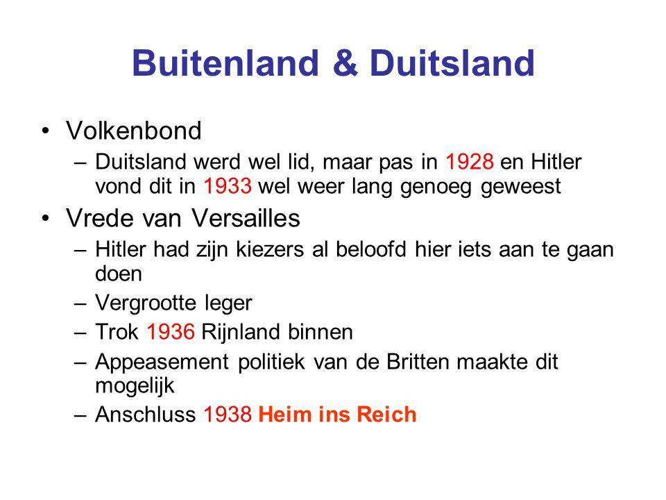 Buitenland & Duitsland Volkenbond –Duitsland werd wel lid, maar pas in 1928 en Hitler vond dit in 1933 wel weer lang genoeg geweest Vrede van Versaill