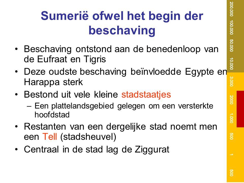Sumerië ofwel het begin der beschaving Beschaving ontstond aan de benedenloop van de Eufraat en Tigris Deze oudste beschaving beïnvloedde Egypte en Harappa sterk Bestond uit vele kleine stadstaatjes –Een plattelandsgebied gelegen om een versterkte hoofdstad Restanten van een dergelijke stad noemt men een Tell (stadsheuvel) Centraal in de stad lag de Ziggurat 200.000 100.000 50.000 10.000 3.000 2000 1.000 500 1