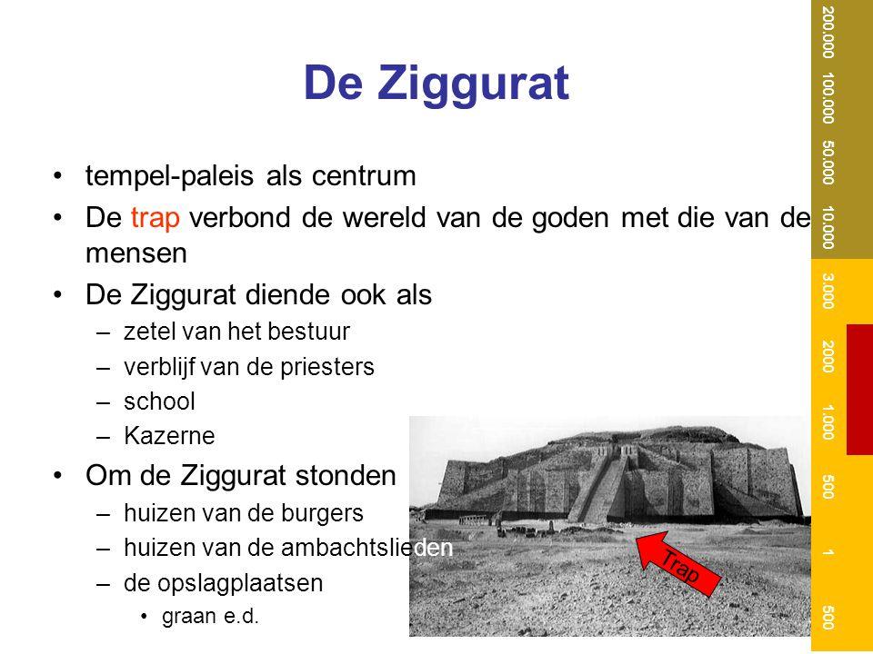 De Ziggurat Trap tempel-paleis als centrum De trap verbond de wereld van de goden met die van de mensen De Ziggurat diende ook als –zetel van het bestuur –verblijf van de priesters –school –Kazerne Om de Ziggurat stonden –huizen van de burgers –huizen van de ambachtslieden –de opslagplaatsen graan e.d.