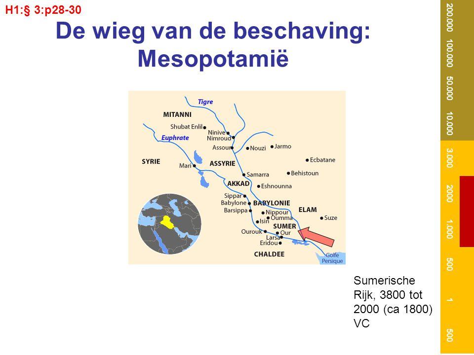 De wieg van de beschaving: Mesopotamië Sumerische Rijk, 3800 tot 2000 (ca 1800) VC H1:§ 3:p28-30 200.000 100.000 50.000 10.000 3.000 2000 1.000 500 1