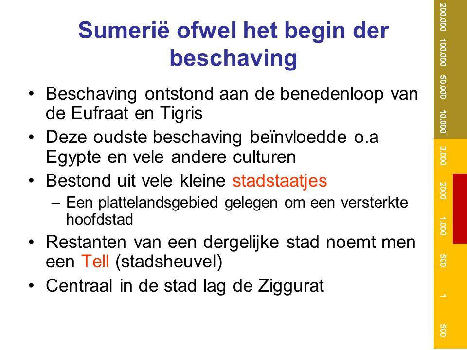 Sumerië ofwel het begin der beschaving Beschaving ontstond aan de benedenloop van de Eufraat en Tigris Deze oudste beschaving beïnvloedde o.a Egypte e