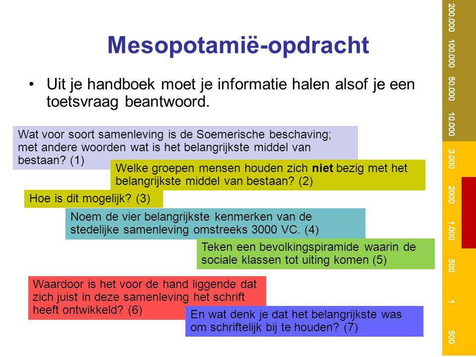 Mesopotamië-opdracht Uit je handboek moet je informatie halen alsof je een toetsvraag beantwoord. 200.000 100.000 50.000 10.000 3.000 2000 1.000 500 1