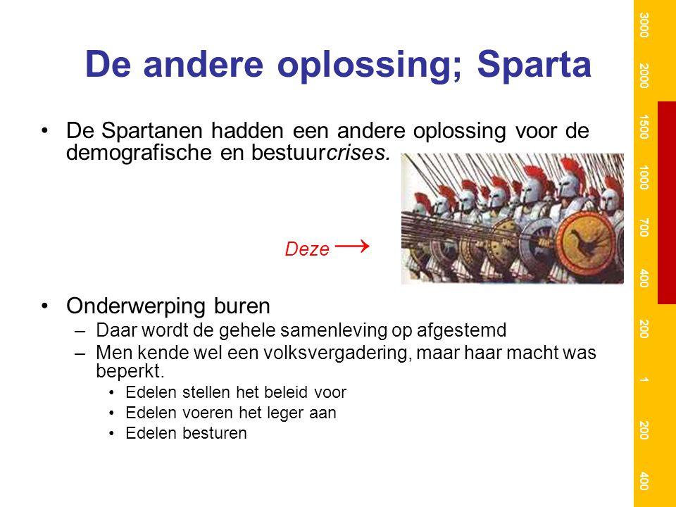 De andere oplossing; Sparta De Spartanen hadden een andere oplossing voor de demografische en bestuurcrises. Deze → Onderwerping buren –Daar wordt de