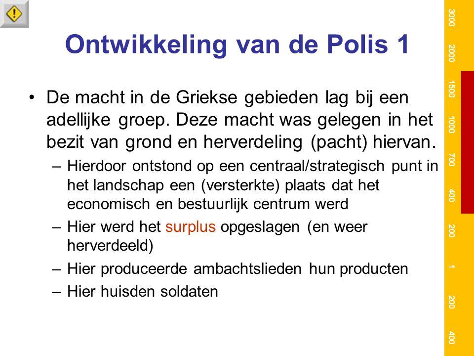 Ontwikkeling van de Polis 2 Deze vestigingen groeiden (welvaart) waardoor er een aantal problemen ontstonden –Let op.