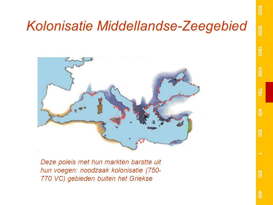 Kolonisatie Middellandse-Zeegebied Deze poleis met hun markten barstte uit hun voegen: noodzaak kolonisatie (750- 770 VC) gebieden buiten het Griekse