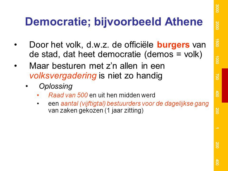 Democratie; bijvoorbeeld Athene Door het volk, d.w.z. de officiële burgers van de stad, dat heet democratie (demos = volk) Maar besturen met z'n allen