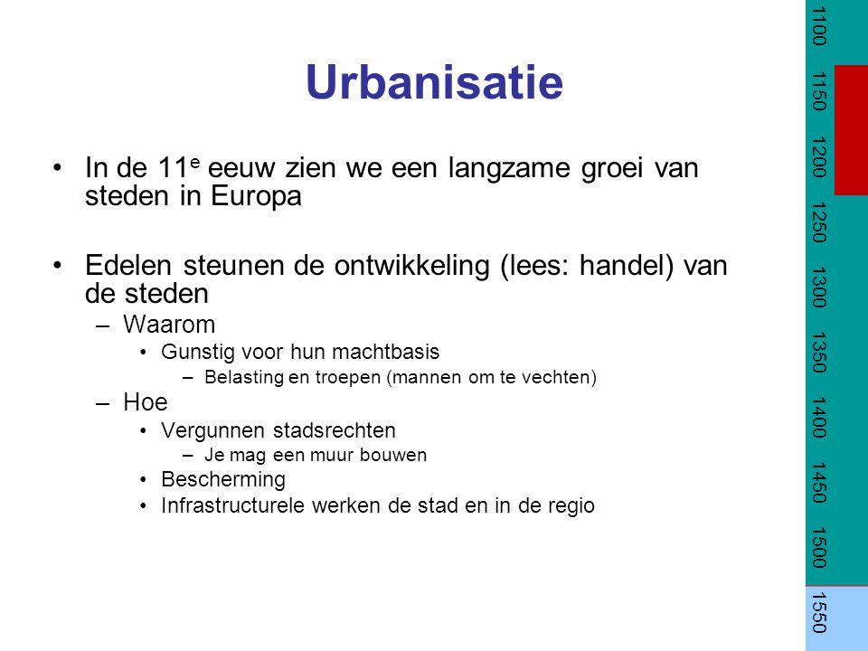 Urbanisatie In de 11 e eeuw zien we een langzame groei van steden in Europa Edelen steunen de ontwikkeling (lees: handel) van de steden –Waarom Gunstig voor hun machtbasis –Belasting en troepen (mannen om te vechten) –Hoe Vergunnen stadsrechten –Je mag een muur bouwen Bescherming Infrastructurele werken de stad en in de regio 1100 1150 1200 1250 1300 1350 1400 1450 1500 1550