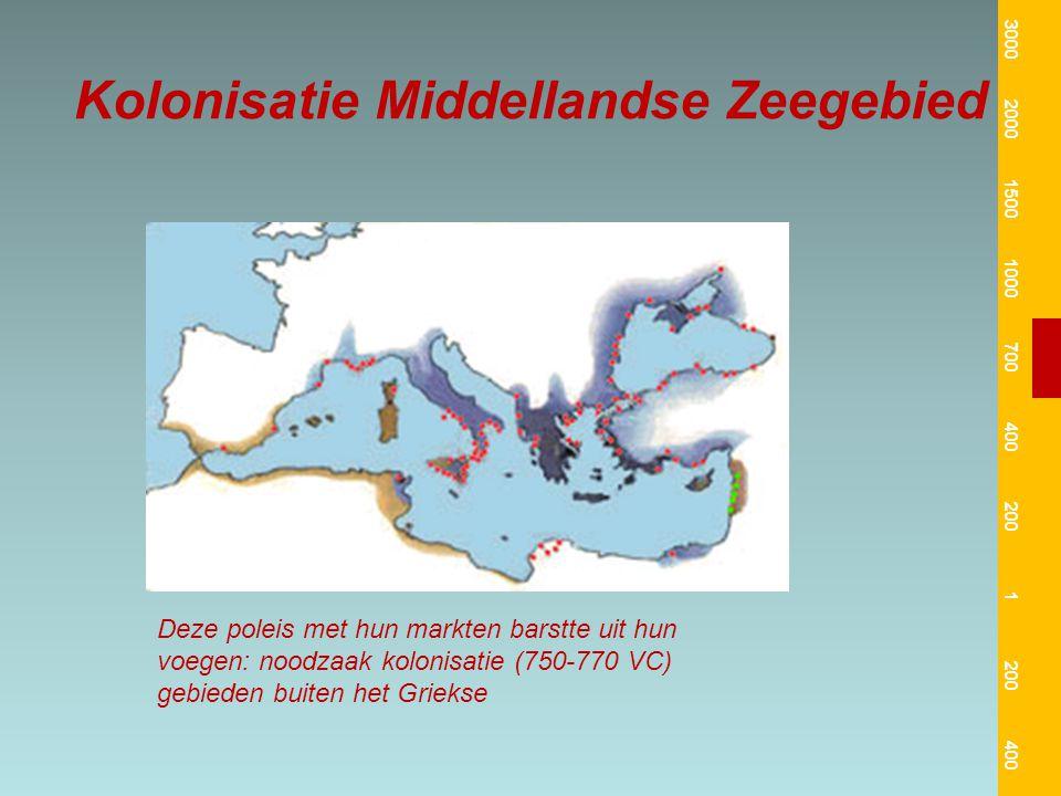 Kolonisatie Middellandse Zeegebied Deze poleis met hun markten barstte uit hun voegen: noodzaak kolonisatie (750-770 VC) gebieden buiten het Griekse 3