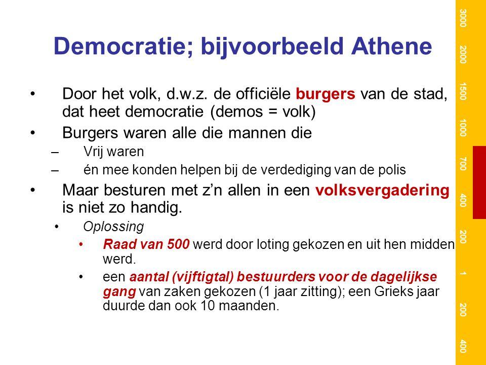 Democratie; bijvoorbeeld Athene Door het volk, d.w.z. de officiële burgers van de stad, dat heet democratie (demos = volk) Burgers waren alle die mann