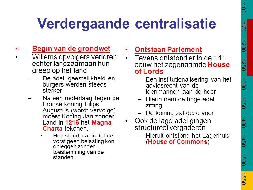 Verdergaande centralisatie Begin van de grondwet Willems opvolgers verloren echter langzaamaan hun greep op het land –De adel, geestelijkheid en burge