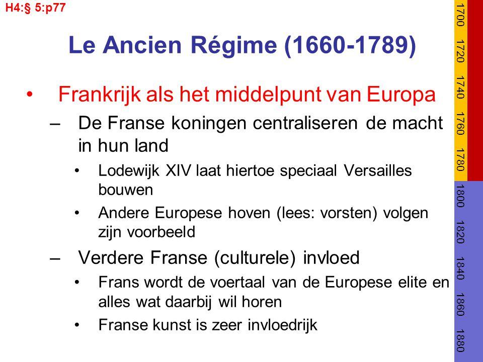 Le Ancien Régime (1660-1789) Frankrijk als het middelpunt van Europa –De Franse koningen centraliseren de macht in hun land Lodewijk XIV laat hiertoe