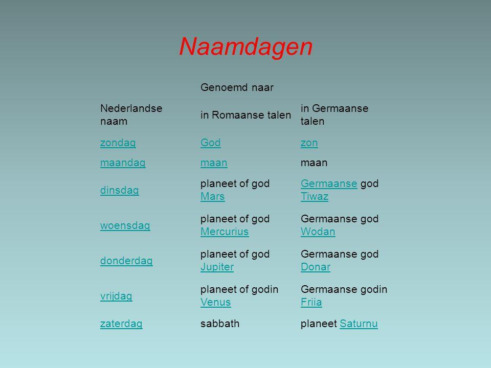 Naamdagen Genoemd naar Nederlandse naam in Romaanse talen in Germaanse talen zondagGodzon maandagmaan dinsdag planeet of god Mars Mars GermaanseGermaa