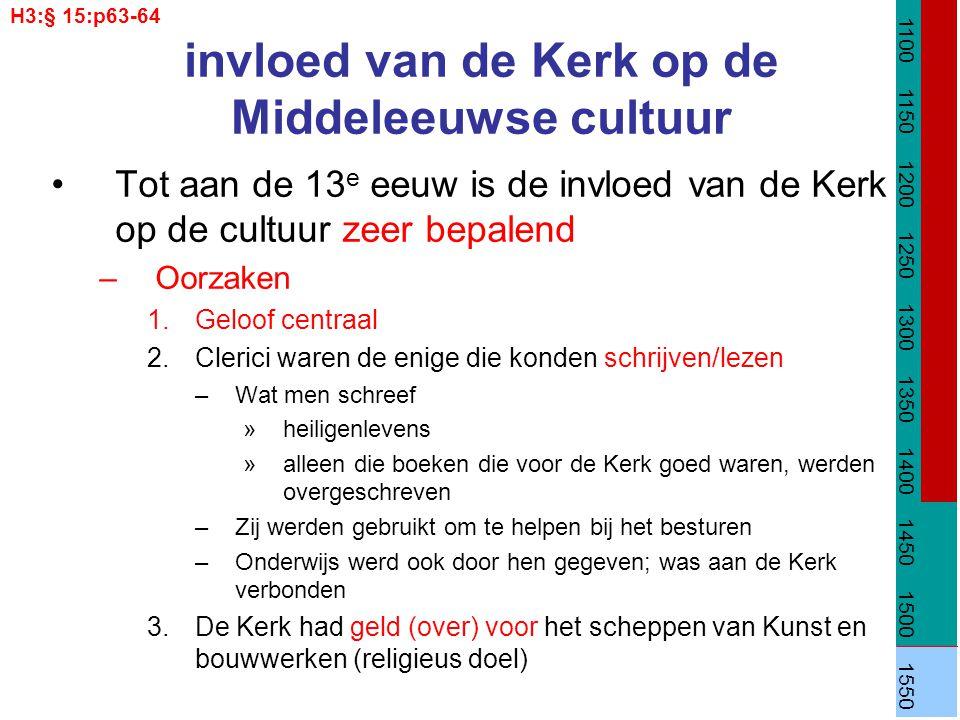 invloed van de Kerk op de Middeleeuwse cultuur Tot aan de 13 e eeuw is de invloed van de Kerk op de cultuur zeer bepalend –Oorzaken 1.Geloof centraal