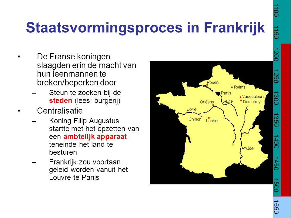 Staatsvormingsproces in Frankrijk De Franse koningen slaagden erin de macht van hun leenmannen te breken/beperken door –Steun te zoeken bij de steden