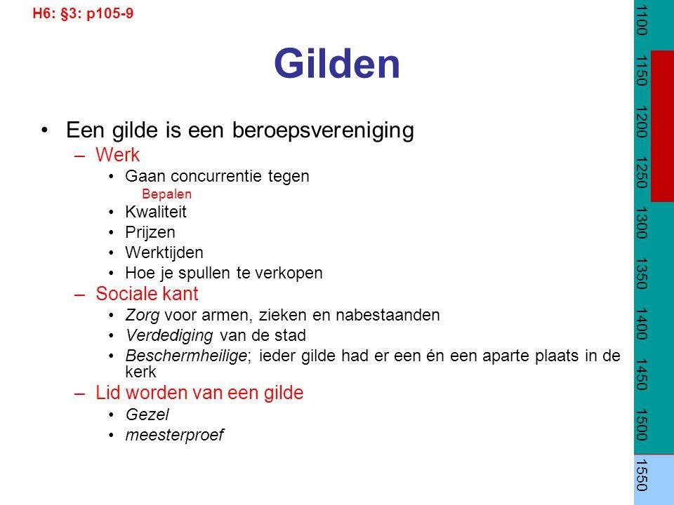 Gilden Een gilde is een beroepsvereniging –Werk Gaan concurrentie tegen Bepalen Kwaliteit Prijzen Werktijden Hoe je spullen te verkopen –Sociale kant