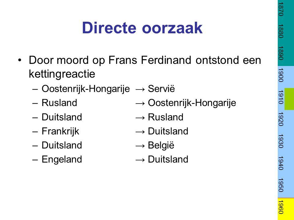 Directe oorzaak 1870 1880 1890 1900 1910 1920 1930 1940 1950 1960 Door moord op Frans Ferdinand ontstond een kettingreactie –Oostenrijk-Hongarije → Se