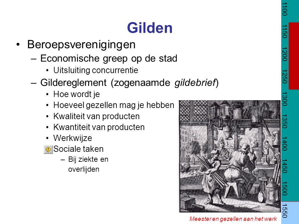 Gilden Beroepsverenigingen –Economische greep op de stad Uitsluiting concurrentie –Gildereglement (zogenaamde gildebrief) Hoe wordt je Hoeveel gezelle