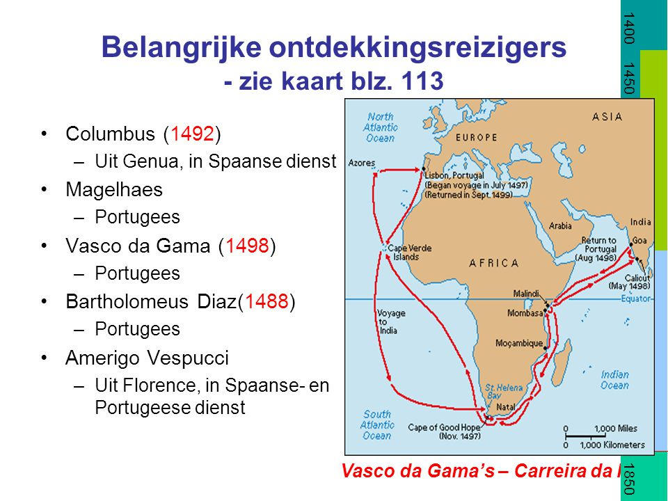 Belangrijke ontdekkingsreizigers - zie kaart blz. 113 Columbus (1492) –Uit Genua, in Spaanse dienst Magelhaes –Portugees Vasco da Gama (1498) –Portuge