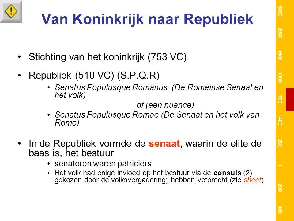 Van Koninkrijk naar Republiek Stichting van het koninkrijk (753 VC) Republiek (510 VC) (S.P.Q.R) Senatus Populusque Romanus.