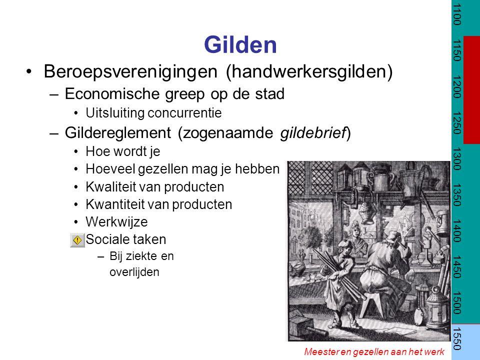 Gilden Beroepsverenigingen (handwerkersgilden) –Economische greep op de stad Uitsluiting concurrentie –Gildereglement (zogenaamde gildebrief) Hoe word