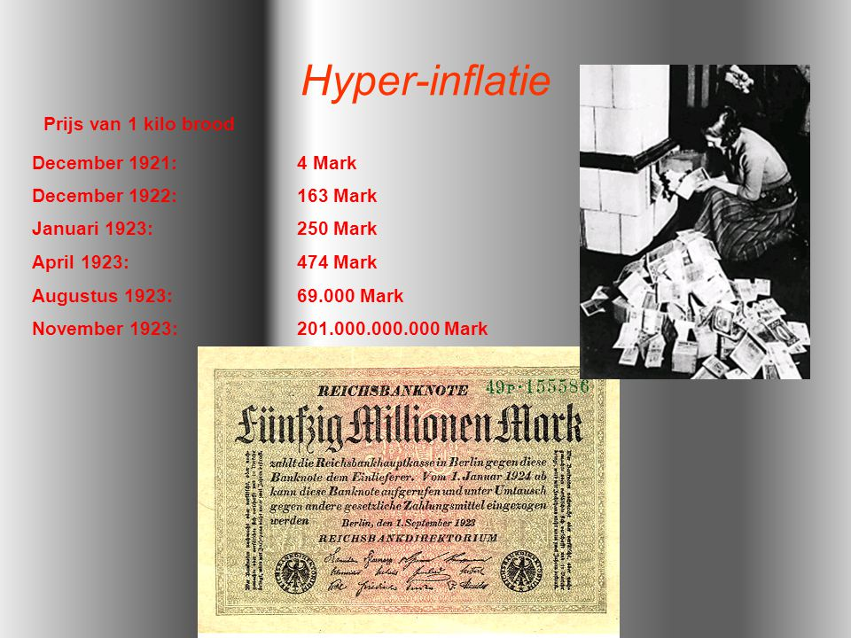 Hyper-inflatie Prijs van 1 kilo brood December 1921: 4 Mark December 1922: 163 Mark Januari 1923: 250 Mark April 1923: 474 Mark Augustus 1923: 69.000