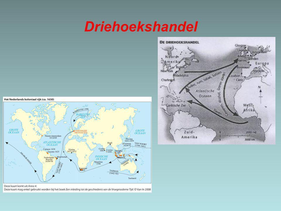 Driehoekshandel