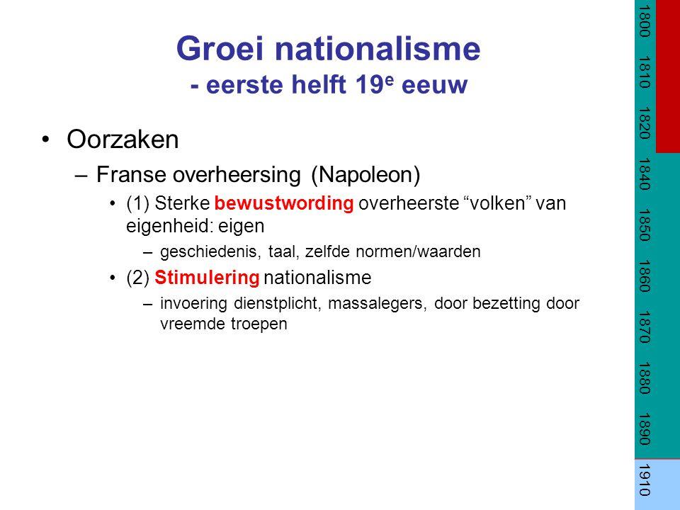 """Groei nationalisme - eerste helft 19 e eeuw Oorzaken –Franse overheersing (Napoleon) (1) Sterke bewustwording overheerste """"volken"""" van eigenheid: eige"""