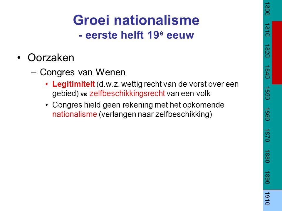 Groei nationalisme - eerste helft 19 e eeuw Oorzaken –Congres van Wenen Legitimiteit (d.w.z. wettig recht van de vorst over een gebied) vs zelfbeschik
