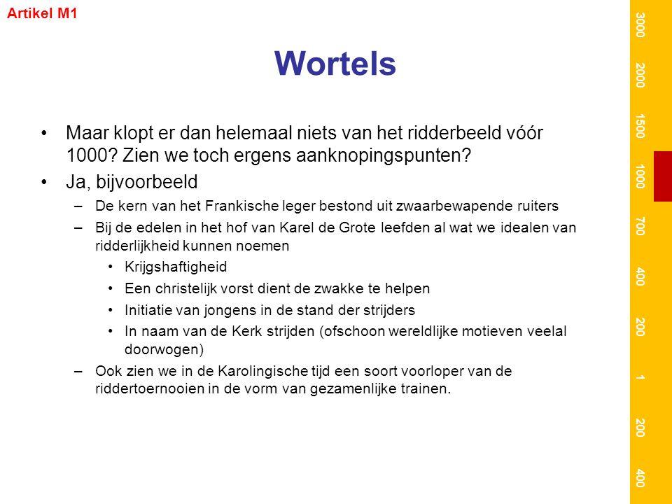 Wortels Maar klopt er dan helemaal niets van het ridderbeeld vóór 1000.