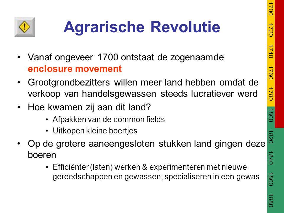 Agrarische Revolutie Vanaf ongeveer 1700 ontstaat de zogenaamde enclosure movement Grootgrondbezitters willen meer land hebben omdat de verkoop van ha