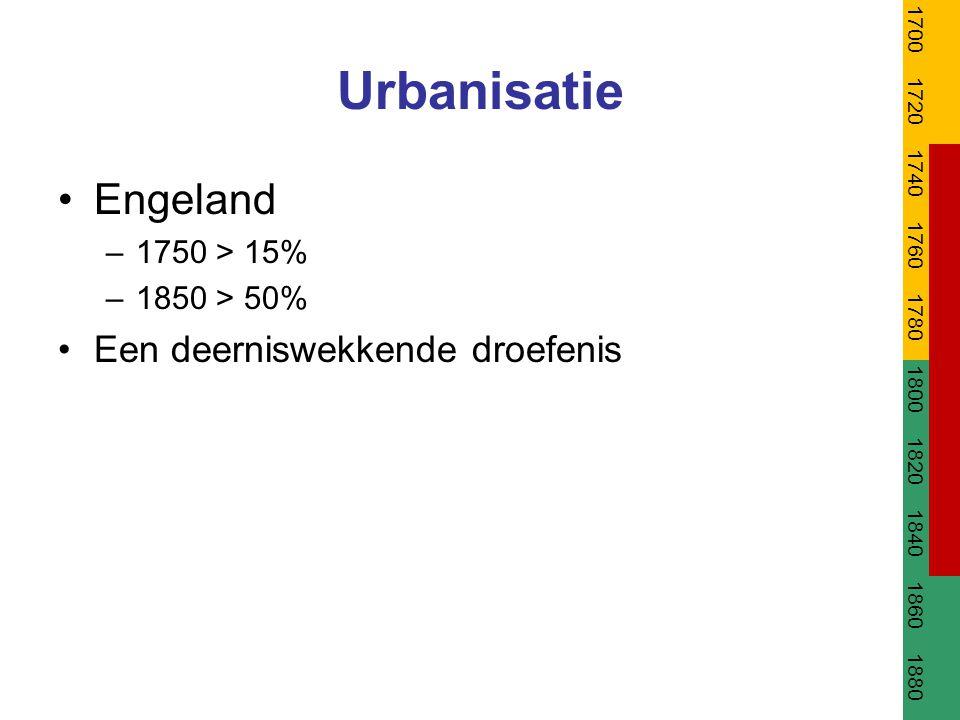 Urbanisatie Engeland –1750 > 15% –1850 > 50% Een deerniswekkende droefenis 1700 1720 1740 1760 1780 1800 1820 1840 1860 1880