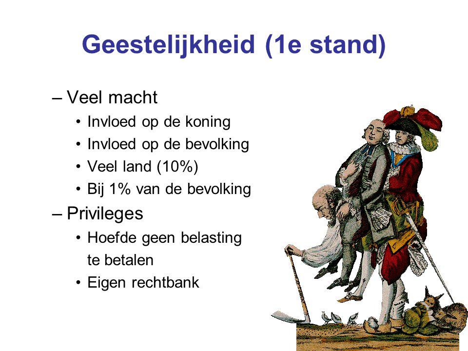 Geestelijkheid (1e stand) –Veel macht Invloed op de koning Invloed op de bevolking Veel land (10%) Bij 1% van de bevolking –Privileges Hoefde geen belasting te betalen Eigen rechtbank