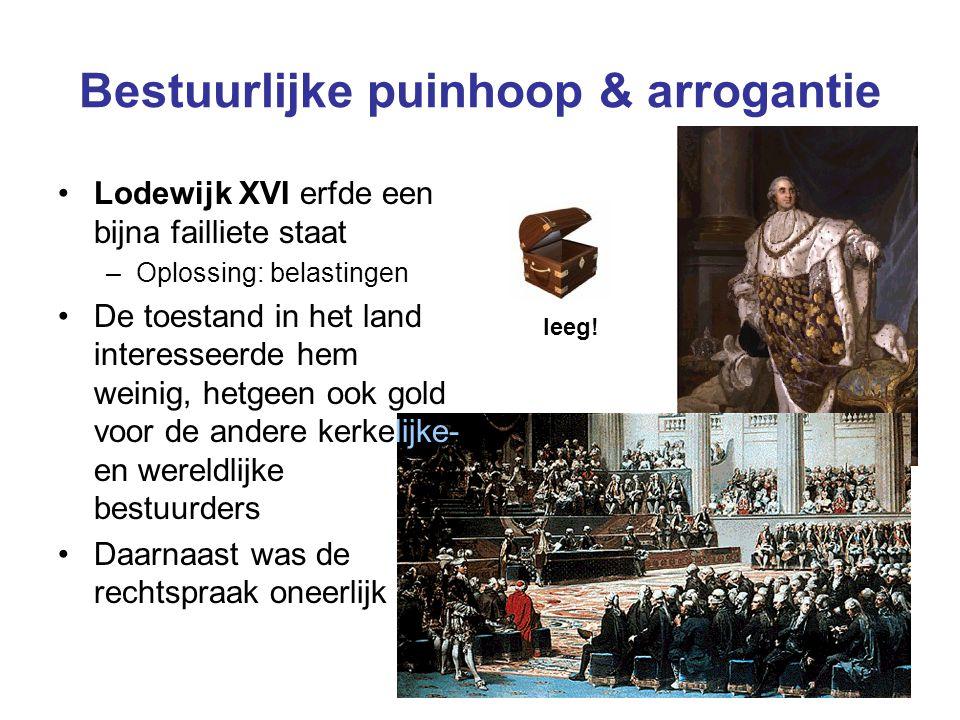 Bestuurlijke puinhoop & arrogantie leeg! Lodewijk XVI erfde een bijna failliete staat –Oplossing: belastingen De toestand in het land interesseerde he
