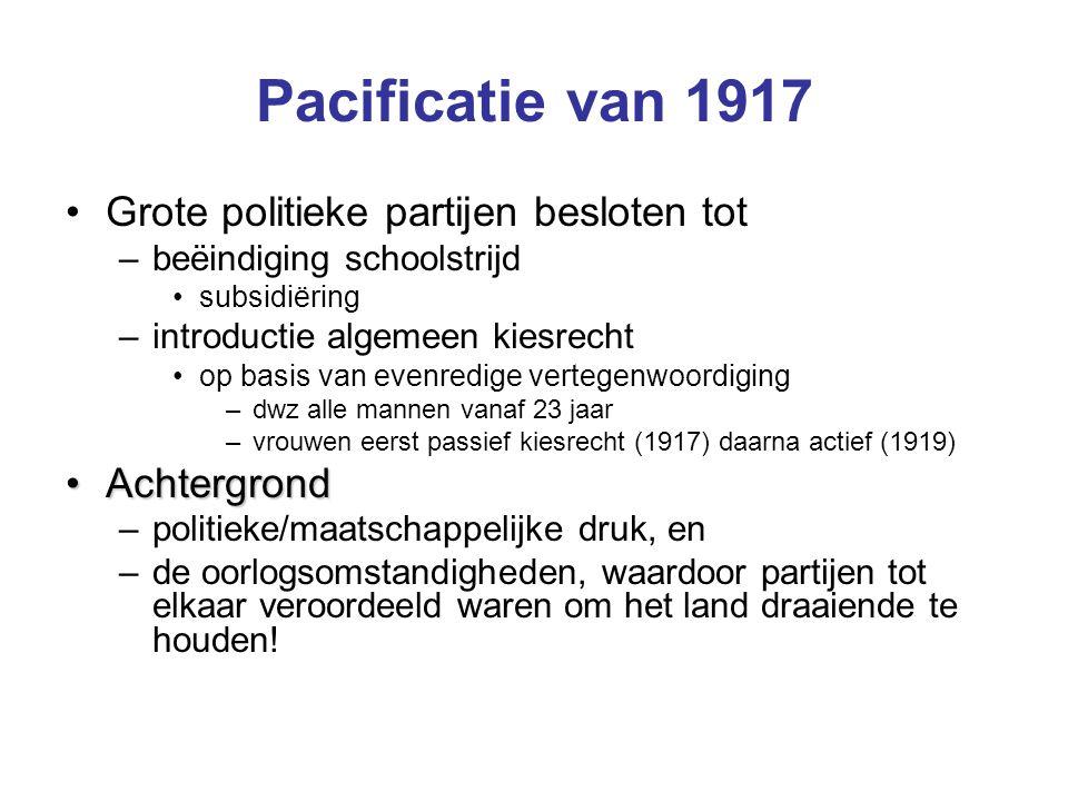 Pacificatie van 1917 Grote politieke partijen besloten tot –beëindiging schoolstrijd subsidiëring –introductie algemeen kiesrecht op basis van evenred