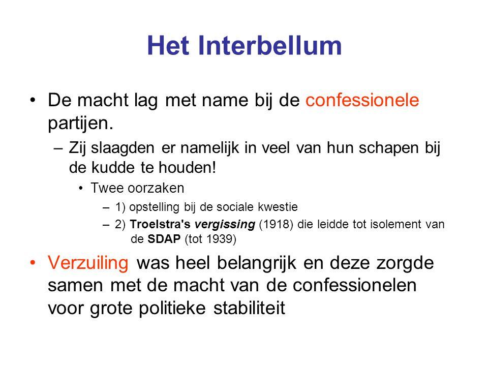 Het Interbellum De macht lag met name bij de confessionele partijen.