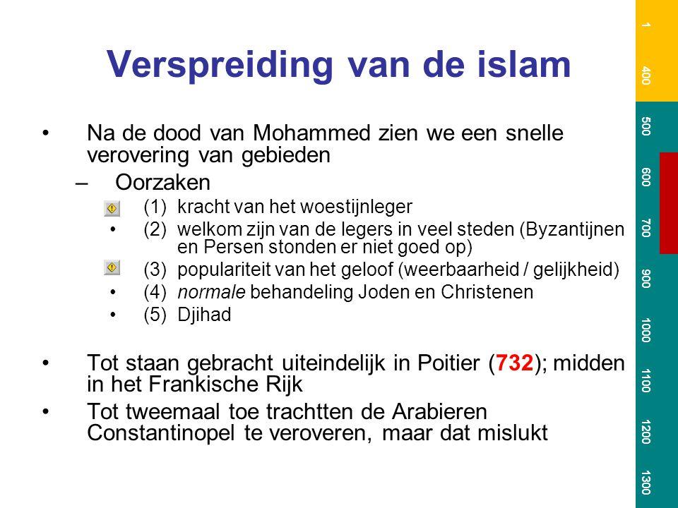 Verspreiding van de islam Na de dood van Mohammed zien we een snelle verovering van gebieden –Oorzaken (1) kracht van het woestijnleger (2) welkom zij