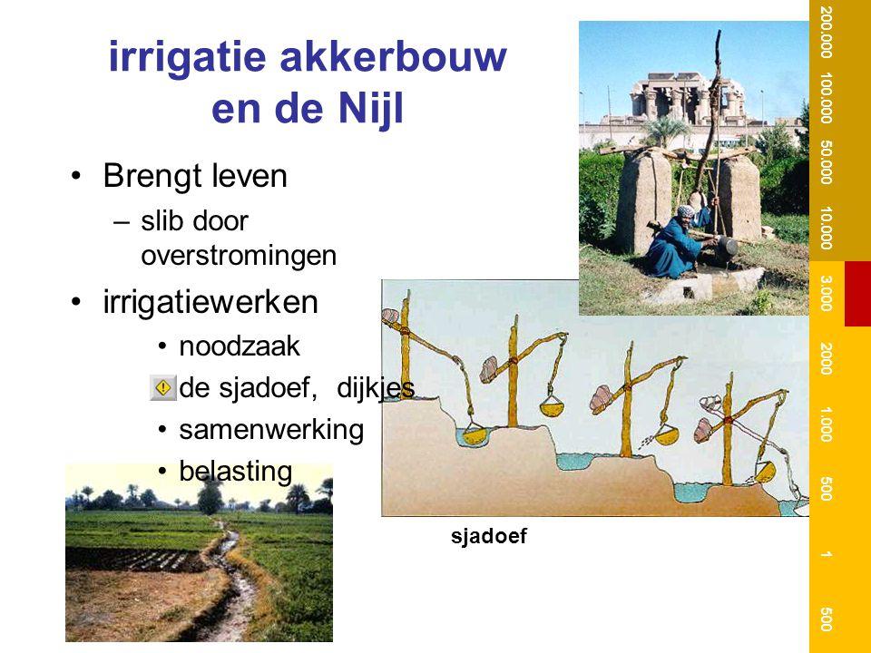 irrigatie akkerbouw en de Nijl sjadoef Brengt leven –slib door overstromingen irrigatiewerken noodzaak de sjadoef, dijkjes samenwerking belasting 200.000 100.000 50.000 10.000 3.000 2000 1.000 500 1
