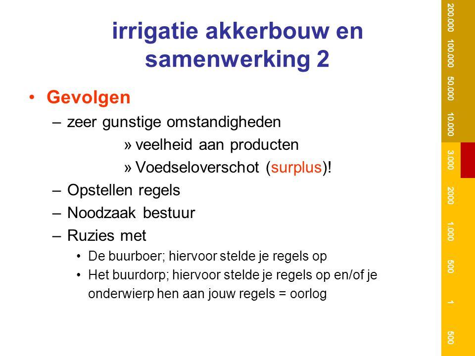 irrigatie akkerbouw en samenwerking 2 Gevolgen –zeer gunstige omstandigheden »veelheid aan producten »Voedseloverschot (surplus).
