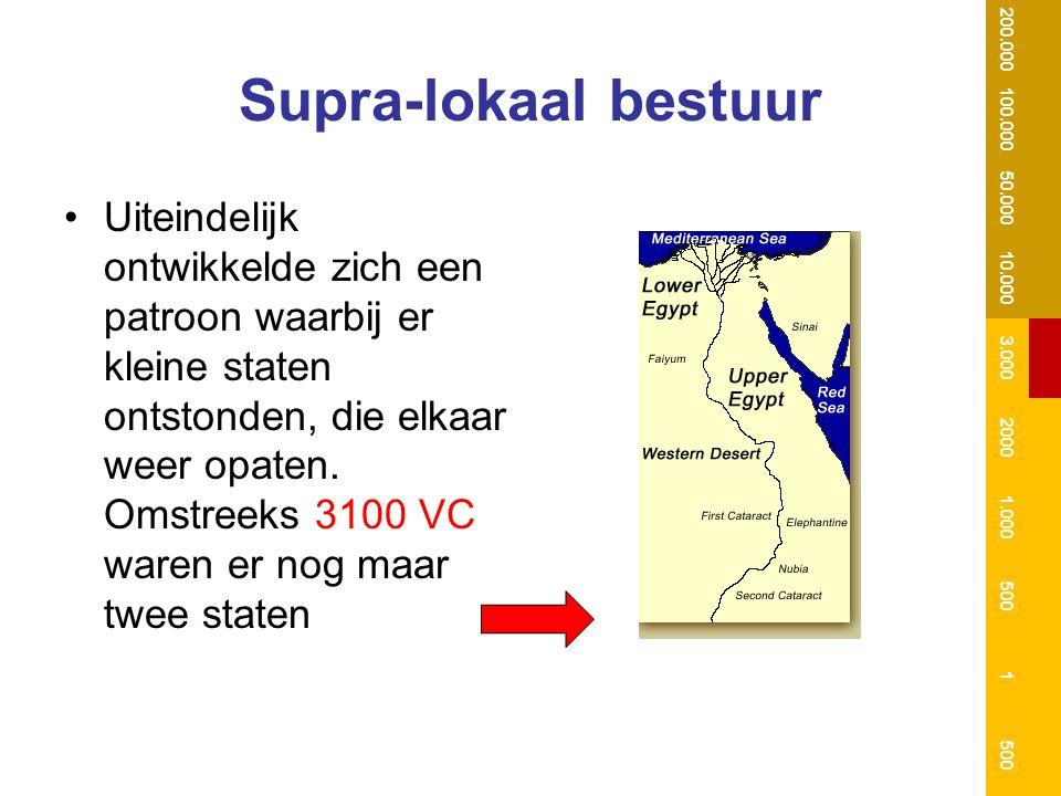 Van 2 staten naar 1 Vlak na 3100 VC smeedt Menes – koning van Boven- Egypte de twee gebieden aaneen Boven-Egypte + Beneden-Egypte = tezamen 200.000 100.000 50.000 10.000 3.000 2000 1.000 500 1