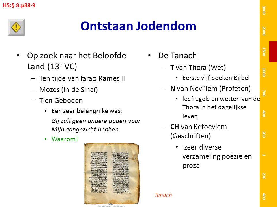 Ontstaan Jodendom Op zoek naar het Beloofde Land (13 e VC) – Ten tijde van farao Rames II – Mozes (in de Sinaï) – Tien Geboden Een zeer belangrijke wa