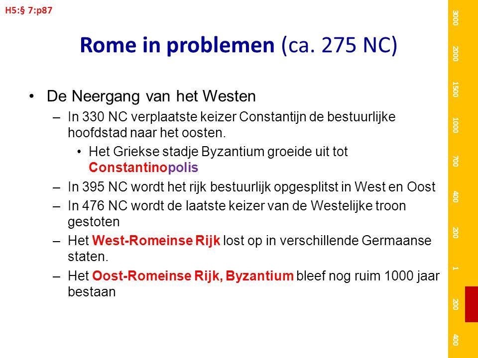 Rome in problemen (ca.
