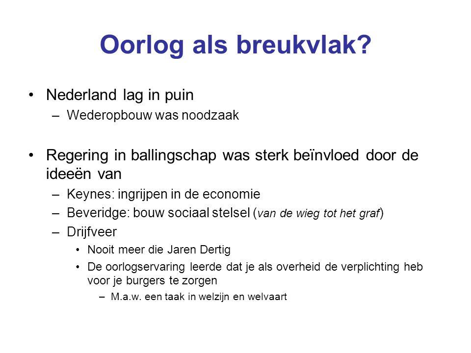Oorlog als breukvlak? Nederland lag in puin –Wederopbouw was noodzaak Regering in ballingschap was sterk beïnvloed door de ideeën van –Keynes: ingrijp