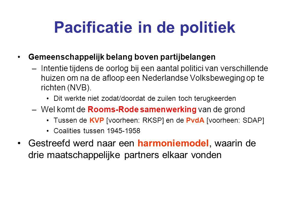 Pacificatie in de politiek Gemeenschappelijk belang boven partijbelangen –Intentie tijdens de oorlog bij een aantal politici van verschillende huizen om na de afloop een Nederlandse Volksbeweging op te richten (NVB).