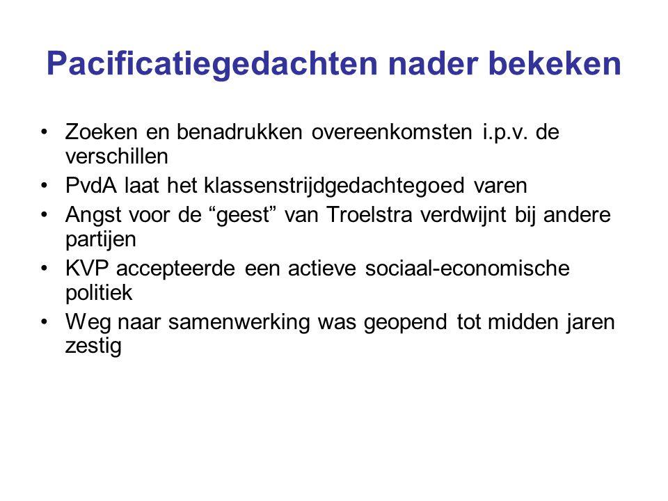 Pacificatiegedachten nader bekeken Zoeken en benadrukken overeenkomsten i.p.v. de verschillen PvdA laat het klassenstrijdgedachtegoed varen Angst voor